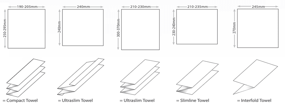 Interleaf hand towel size guide